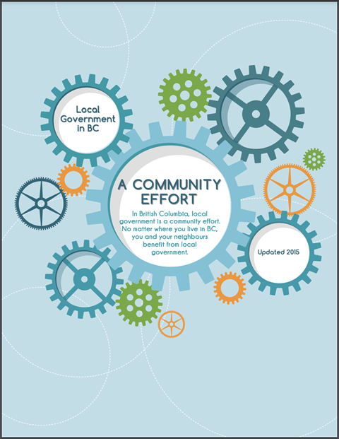 """Cover of a PDF document titled """"Local Government in BC: A Community Effort"""""""