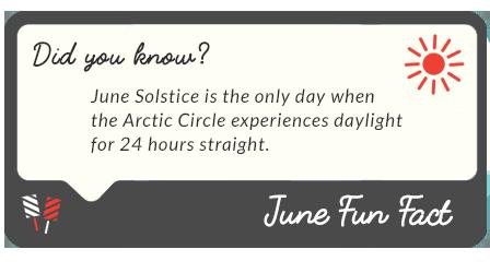 June 2016  fun facts