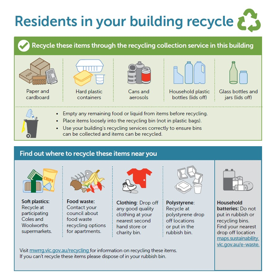 Apartment recycling collateral
