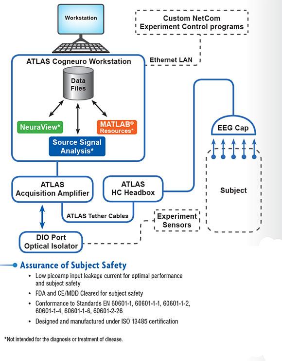 ATLAS System Diagram Image